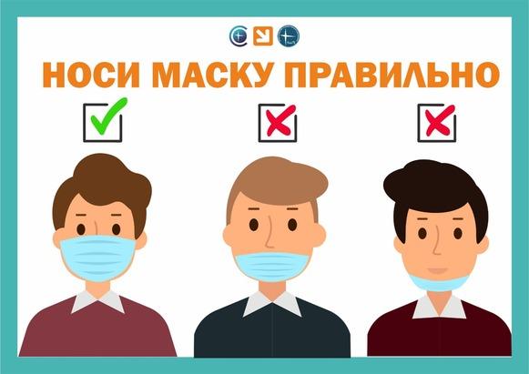 Профилактика коронавируса :: Петрозаводский государственный университет